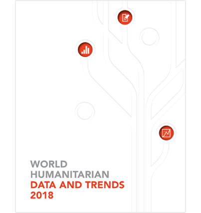 World Humanitarian Data and Trends 2018 Cover