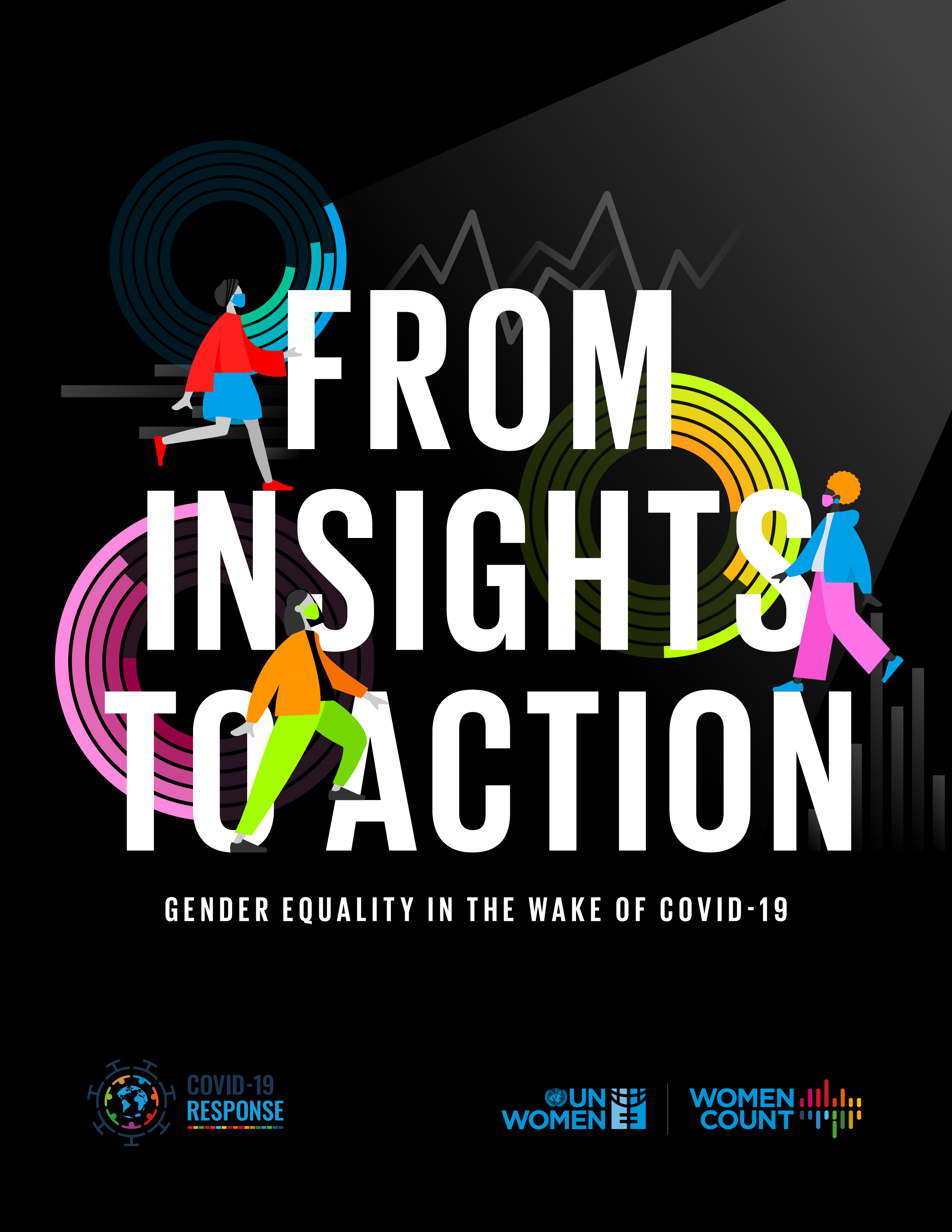 FROM INSIGHTS TO ACTION: GENDER EQ
