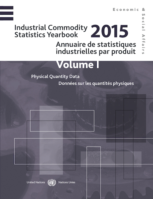 INDUS COMMODITY STAT YRBK 2015