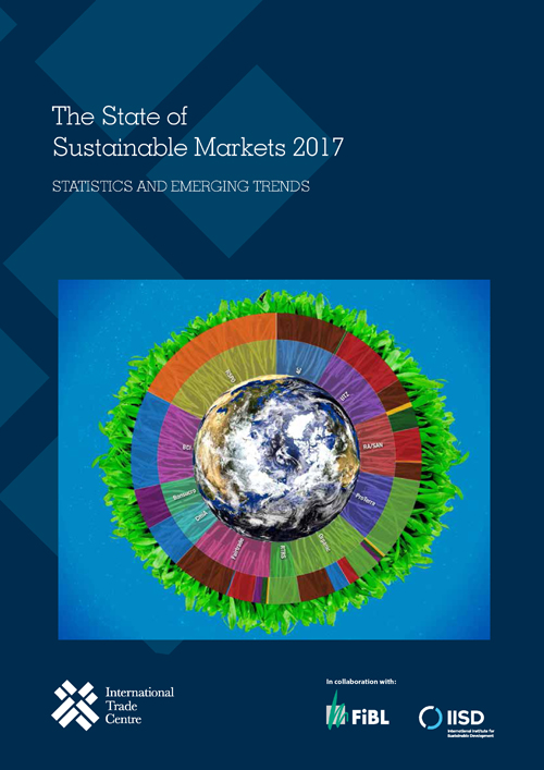 THE STATE SUST MARKETS 2017