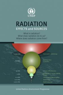 RADIATION EFFECTS & SOURCES